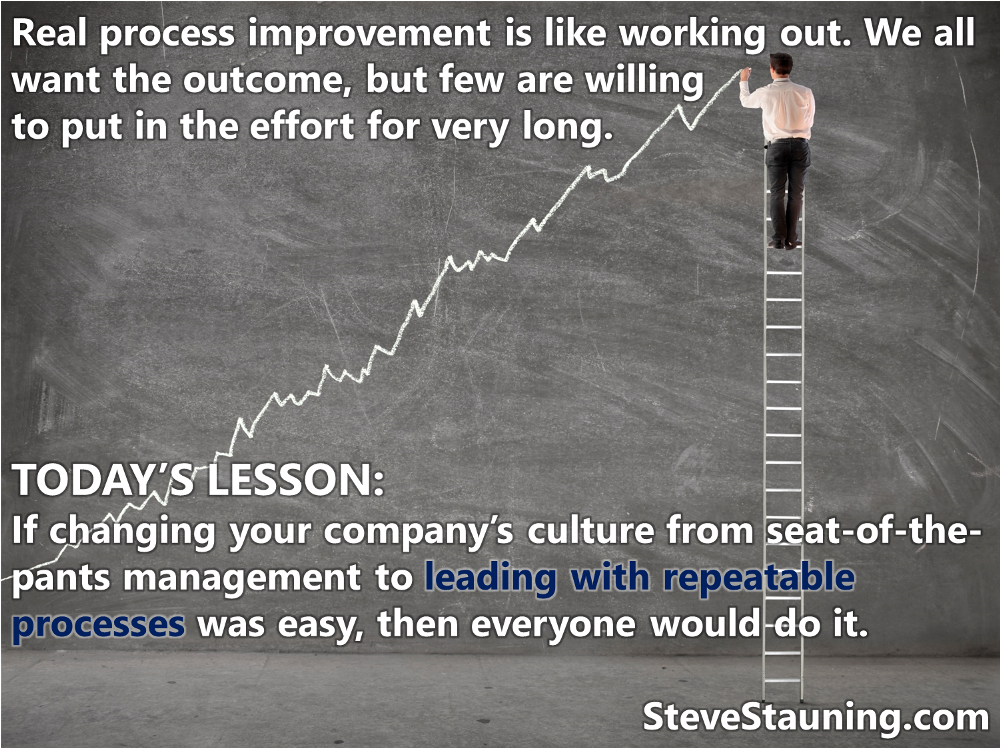 Leading with processes